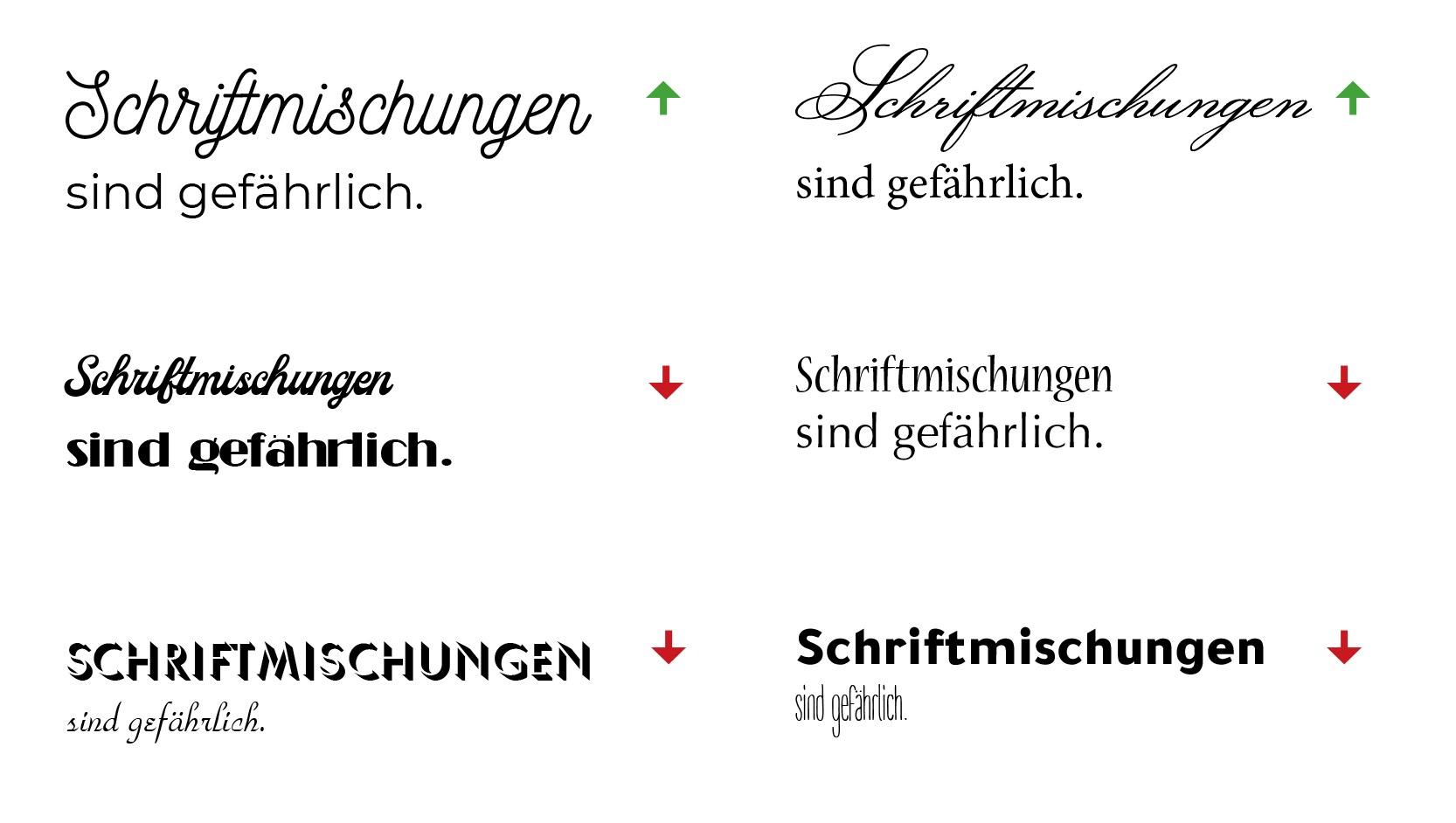 Typografie-Grundlagen